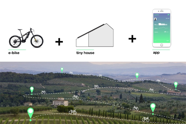 ebike-tiny-house-and-app-connected