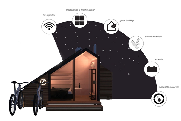 eglamp-tiny-house-system
